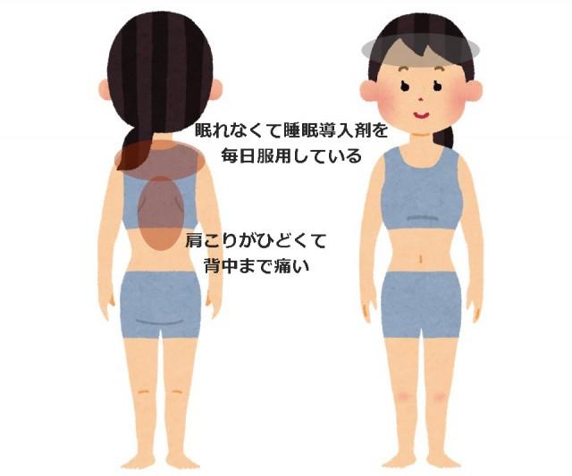 肩こりがひどく背中まで痛い症状