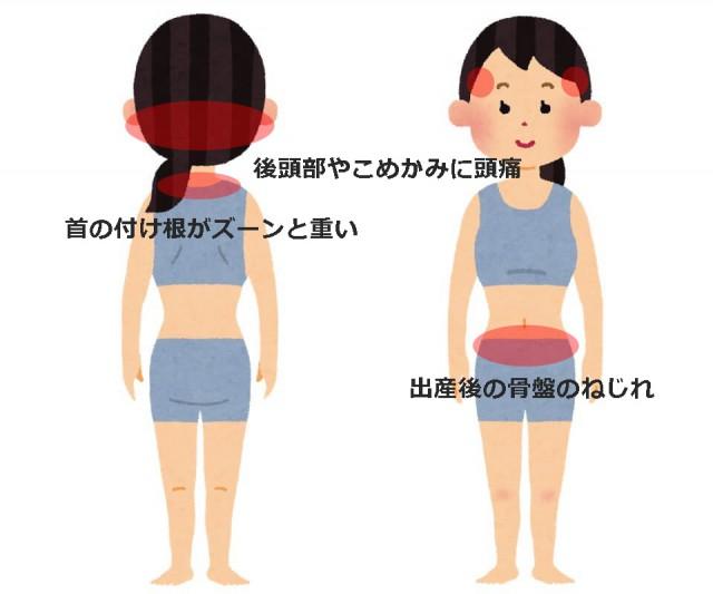 首の付け根の重さと頭痛